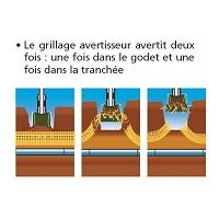 GRILLAGE AVERTISSEUR JAUNE LE ROULEAU DE 100 METRES